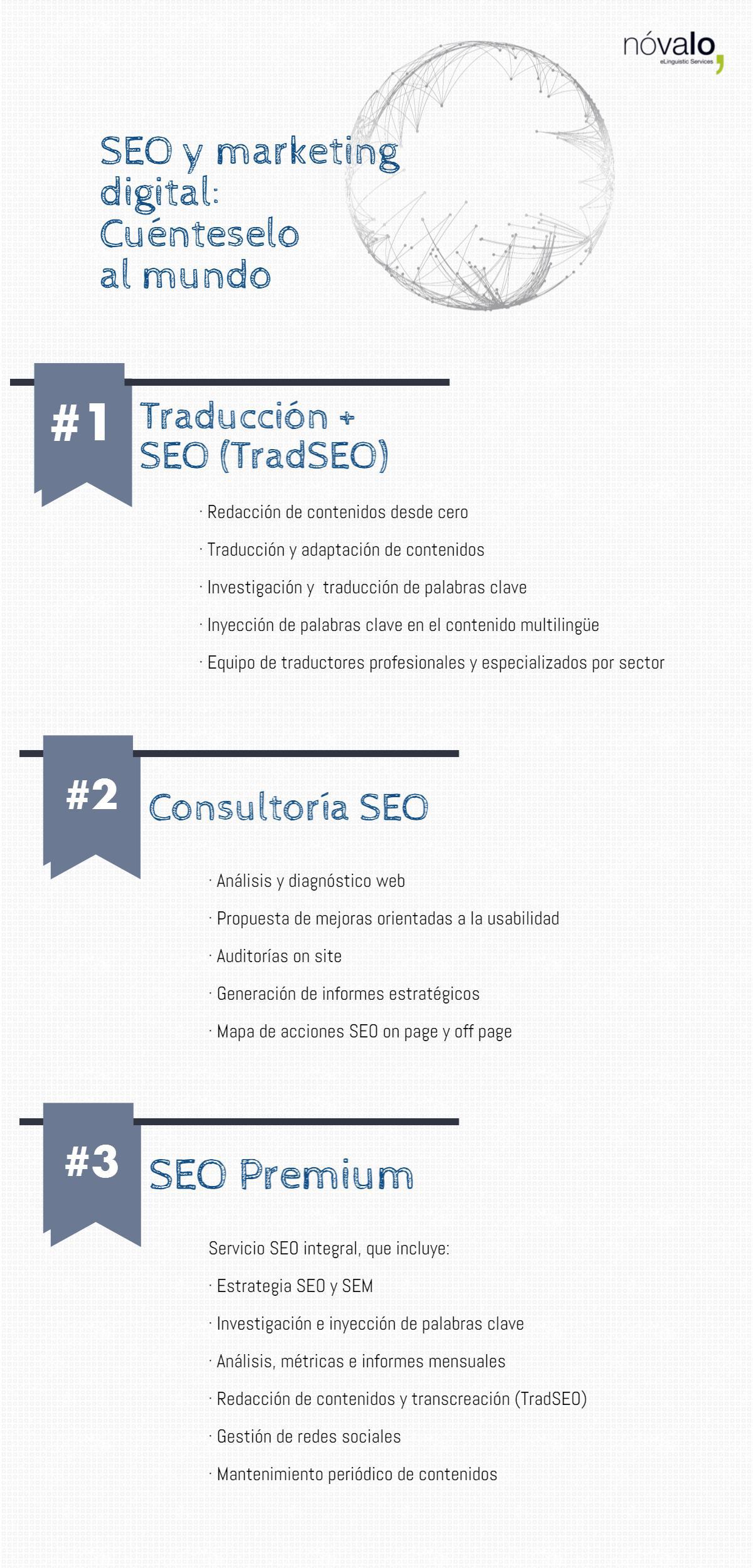 Novalo agencia de traduccion, marketing digital y SEO