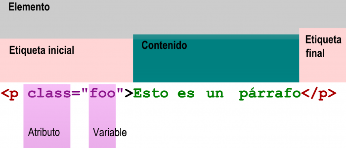 novalo_blog_variables_software