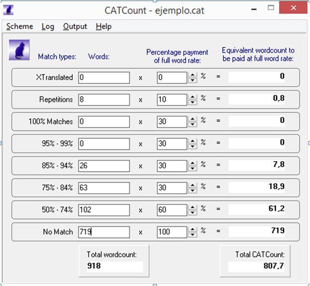 Recuento CATCount 2